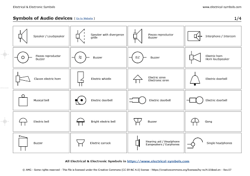 Symbols of Audio devices