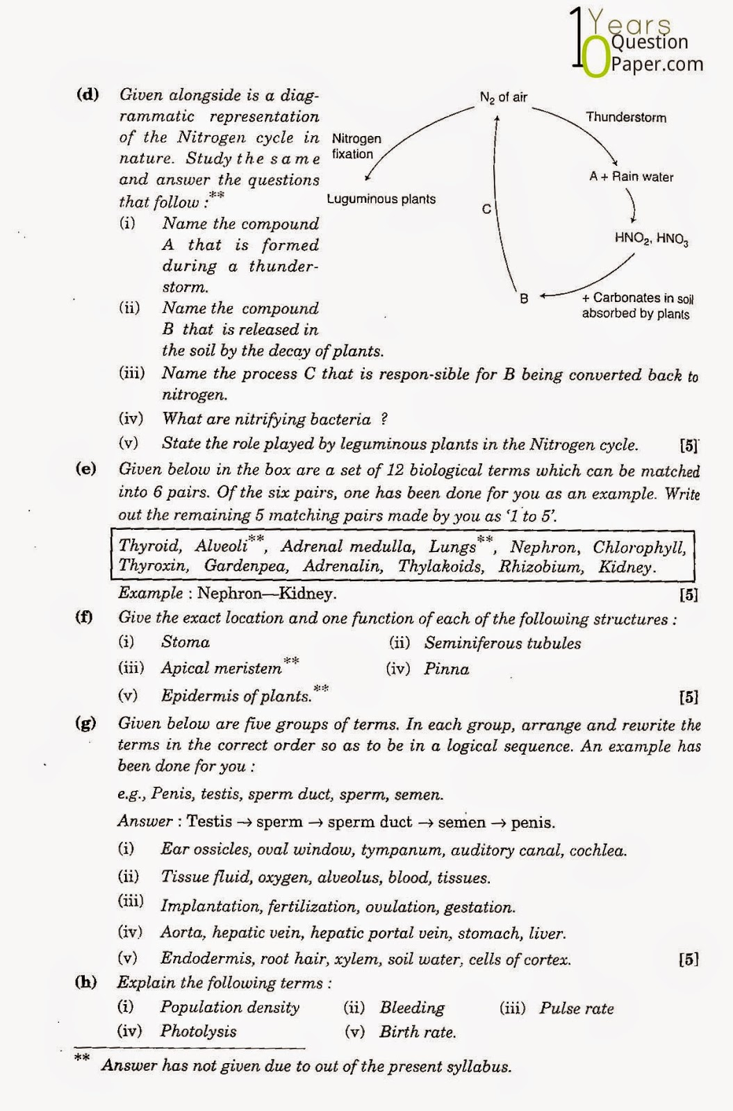icse class 10th Biology solved question paper 2006