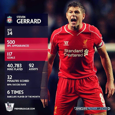 image result for steven gerrard stats