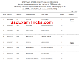 HSSC PGT Geography Result 2017