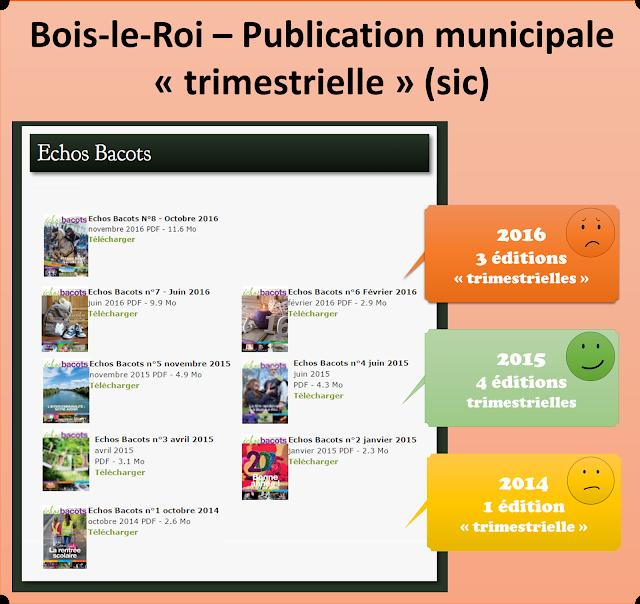Triathlon Bois Le Roi > Tous Pour Bois le Roi