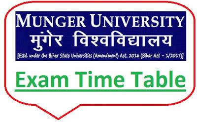 Munger University Exam Routine 2021