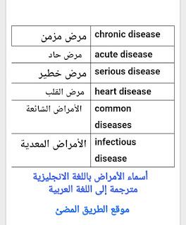 اسماء الامراض باللغة الانجليزية مترجمة الى اللغة العربية