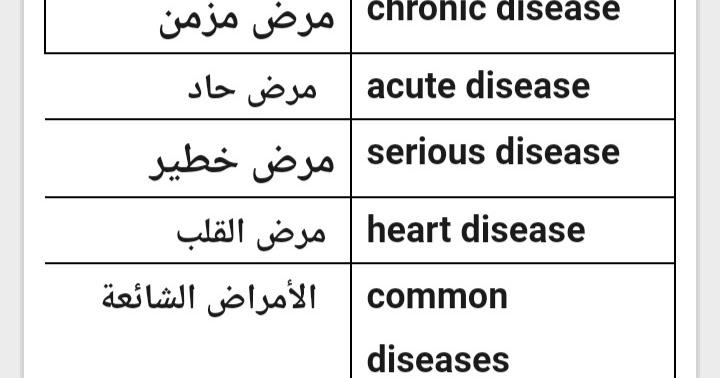مسدس Kosciuszko حكيم قاموس الامراض انجليزي عربي Comertinsaat Com