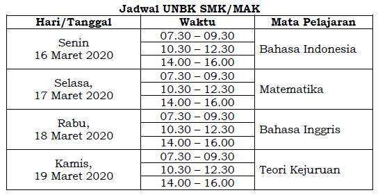 Jadwal UNBK SMK-MAK 2020 Utama