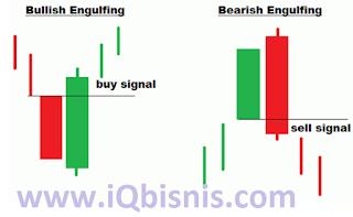 cara trading forex paling aman dan profit