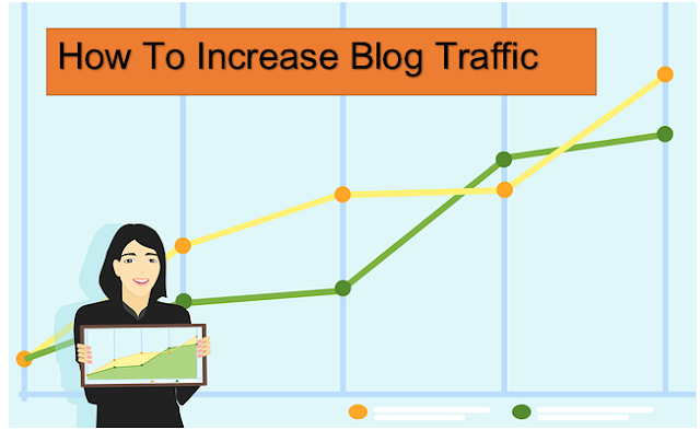 How To Increase Blog Traffic: 28 Easy Steps