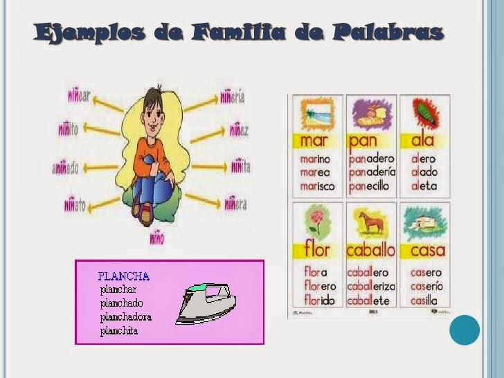 Un Rincon Para Aprender Familia De Palabras