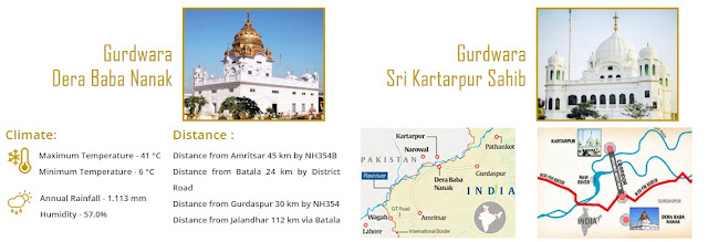 how to reach kartarpur corridor