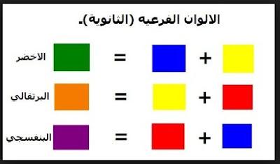 الألوان الثنائية
