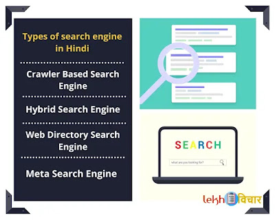 Types of search engine in hindi