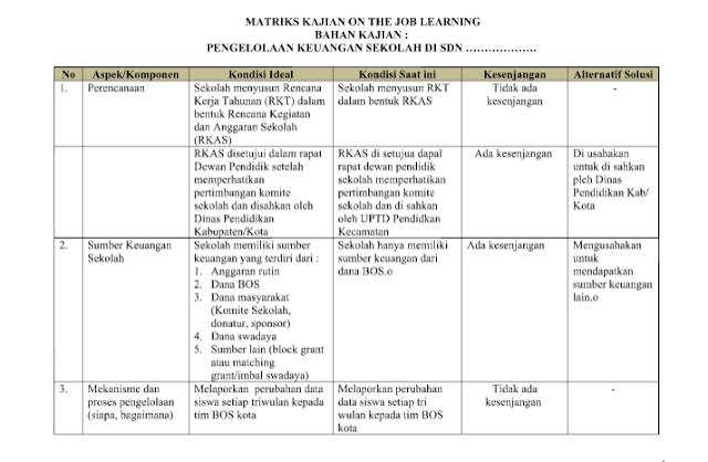 Matriks Kajian OJL Pengelolaan Keuangan Sekolah