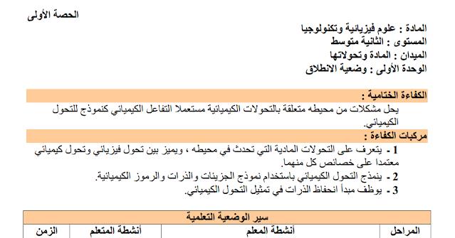 مذكرات المادة وتحولاتها للسنة الثانية متوسط pdf