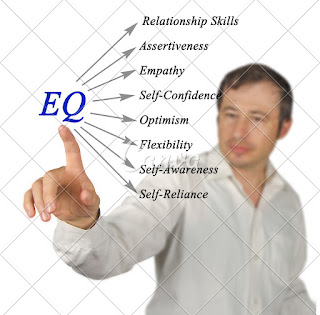 Emotional Quotient and Intelligence Quotient