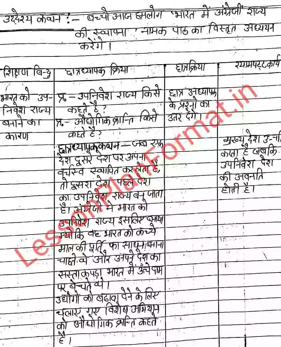 History Lesson Plan for B.ed in Hindi