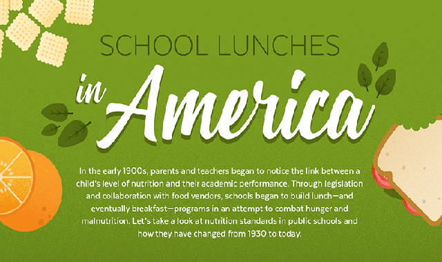 School Lunches in America #infographic