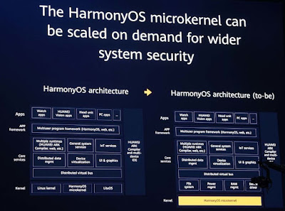HarmonyOS Microkernel architecture