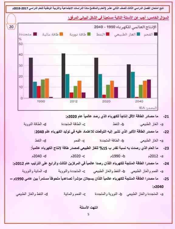 الامتحان الوزارى اجتماعيات للصف الثانى عشر الفصل الثالث 2018- مناهج الامارات