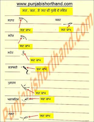 ST Small Loops Punjabi Shorthand