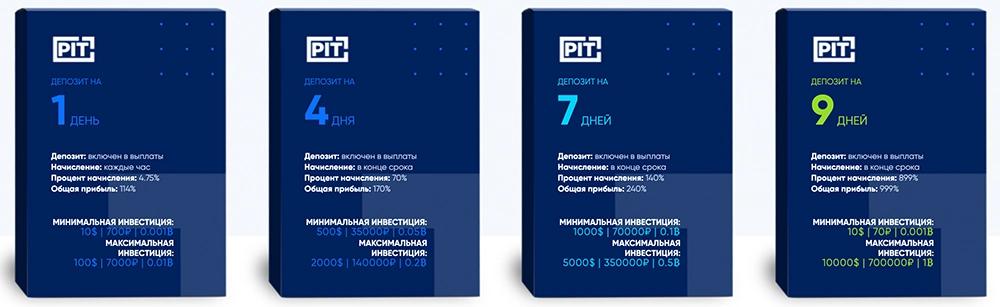 Инвестиционные планы Рестарт PIT-Capital LTD