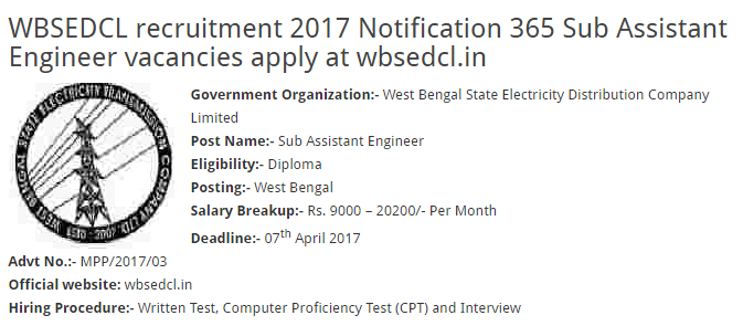 Govt Job Updates On Whatsapp Wbsedcl Recruitment 2017 Notification