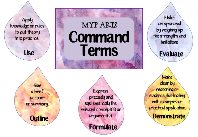 https://www.teacherspayteachers.com/Product/IB-MYP-Command-Terms-for-Arts-4769947