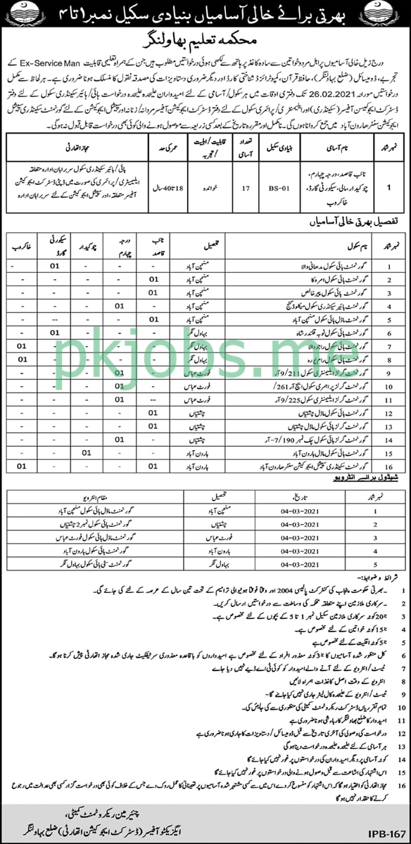 Latest School Education Department Bahawalpur Management Posts 2021