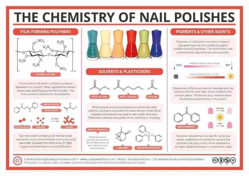 Quimica Alimentaci 243 N Y Medio Ambiente Chemistry Food