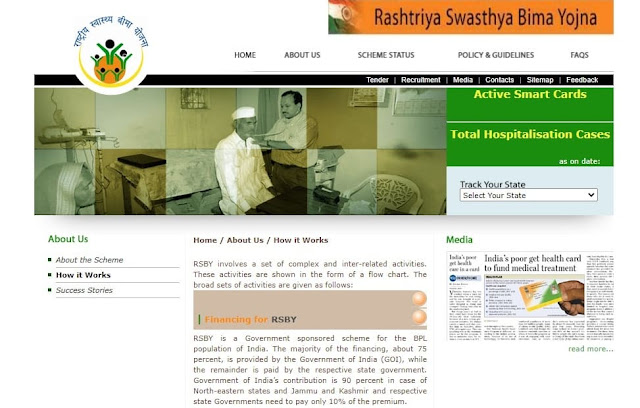 Rashtriya Swasthya Bima Yojana official website