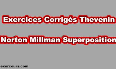 Exercices Corrigés Thevenin Norton Millman Superposition