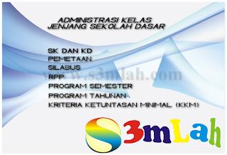 Download Administrasi Pembelajaran KTSP Berkarakter Kelas 4, 5, 6 SD Lengkap