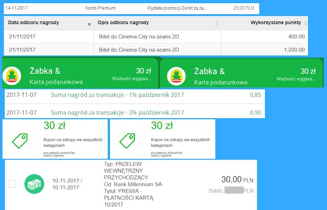 Moje zarabianie na bankach - podsumowanie października 2017 r.