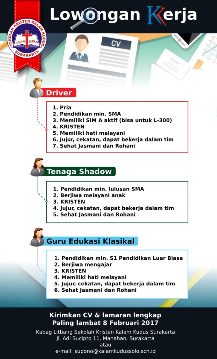 Lowongan Kerja di Sekolah Kristen Kalam Kudus - Surakarta (Driver, Guru Edukasi Klasikal, dan Tenaga Shadow)