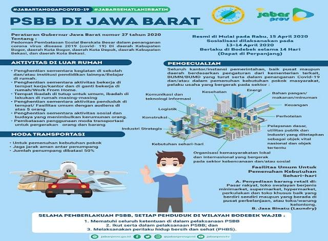 PSBB Jabar