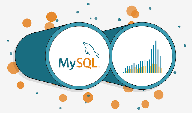 Export and import dump database in mysql command line