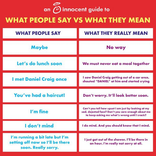 What People Say Vs What People Mean. I Just
