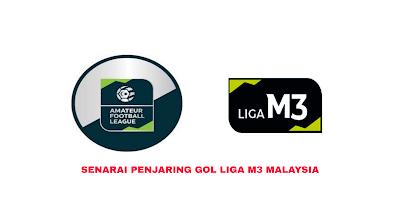 Senarai Penjaring Gol Liga M3 Malaysia 2020