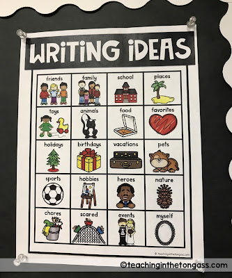 Writing Ideas anchor chart