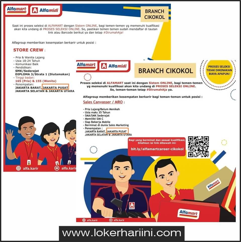 Loker Jakarta Alfamart Lulusan Sma Cari Kerja