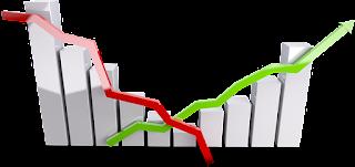 Kesalahan Generasi Milenial dalam Investasi