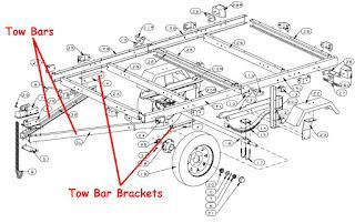KamoKLR: HaulMaster #62647 Folding Trailer