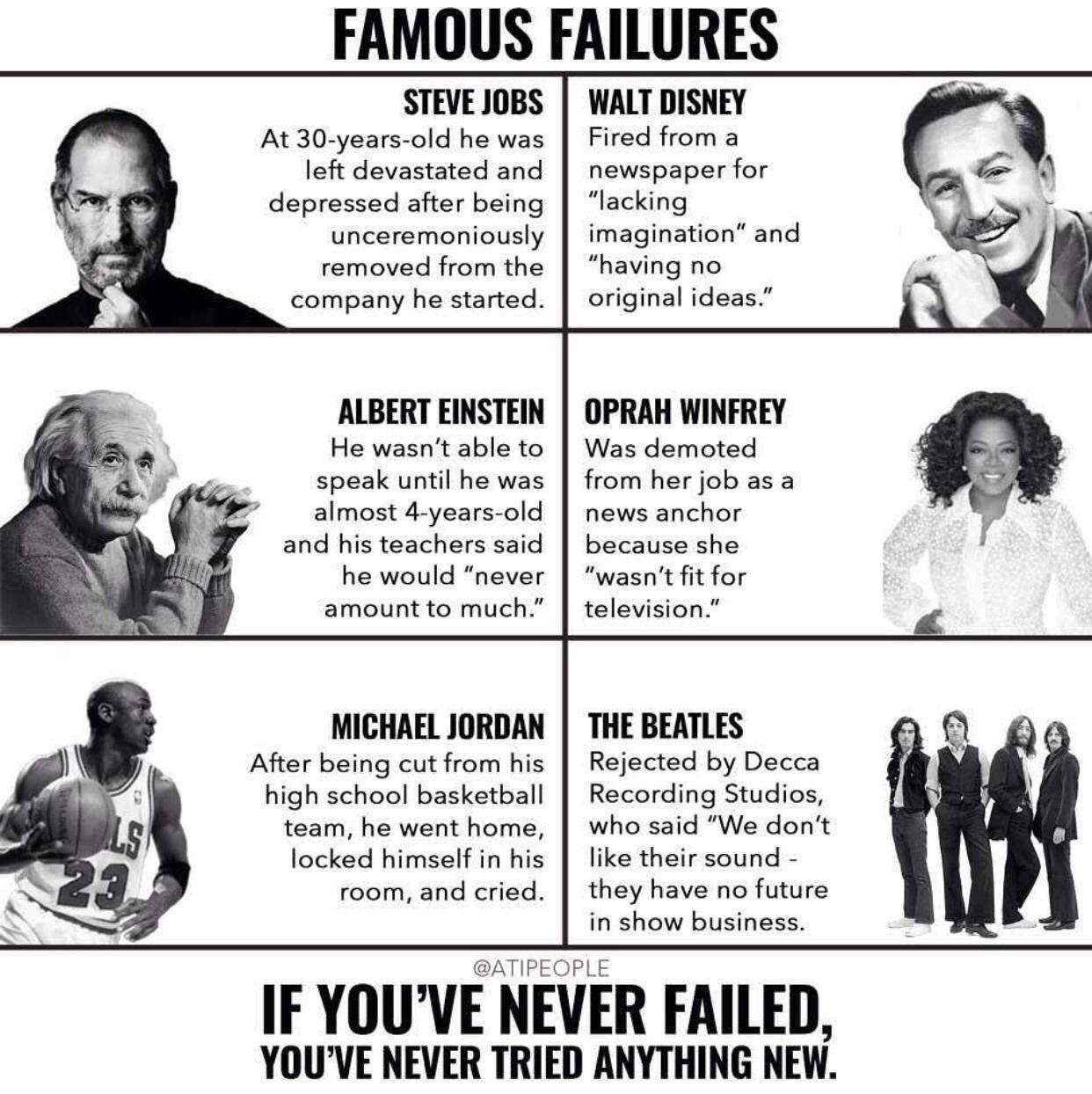 News That Matters Famous Failures
