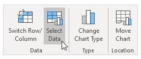 Cara Membuat Line Chart Atau Line Graph di Excel
