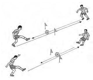 Latihan keterampilan bermain sepak bola dengan dua orang pemain.