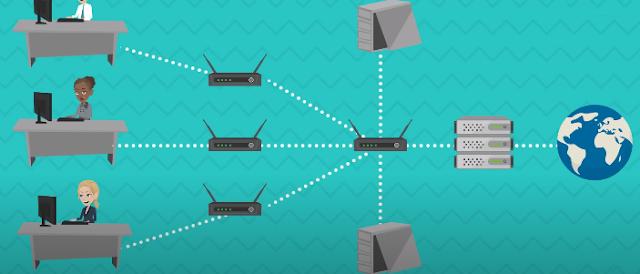 Hệ thống mạng máy tính có sử dụng máy chủ Server