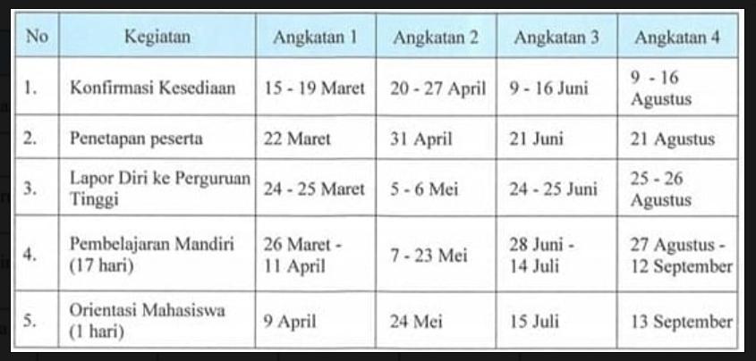 gambar jadwal ppg daljab 2021