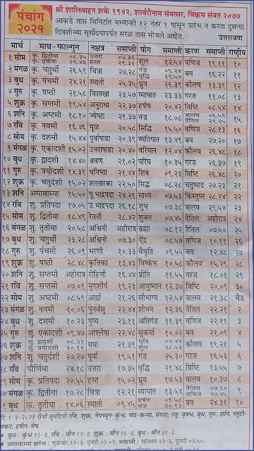 Kalnirnay Marathi Panchang March 2021 दाते पंचांग 2021