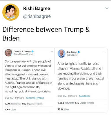What are some epic tweets in India 2020