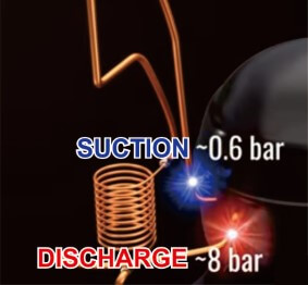 tekanan discharge kompresor kulkas