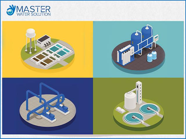 WTP (Water Treatment Plan)